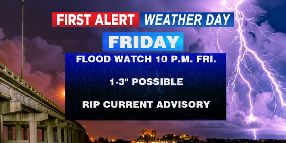 FIRST ALERT WEATHER DAY FRIDAY