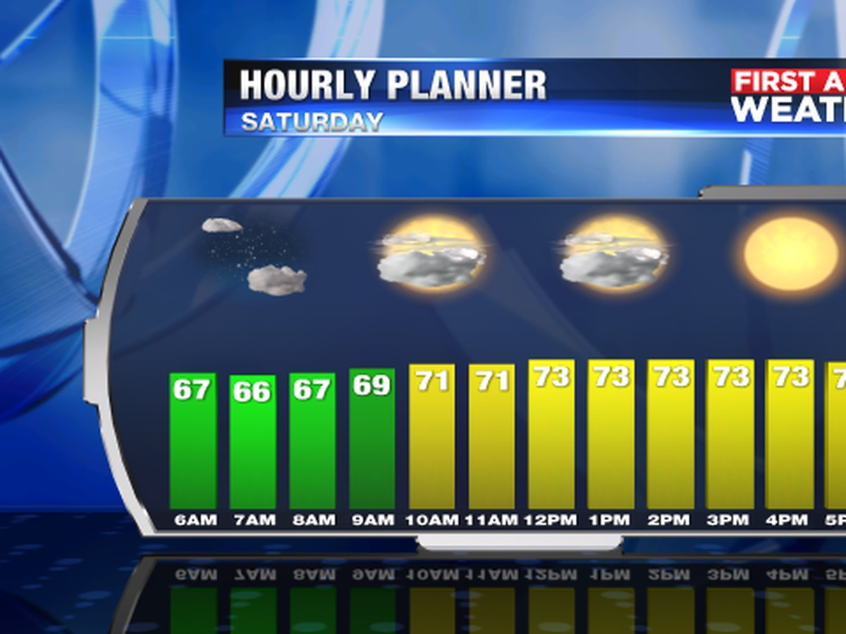 Cooler and drier air to move in over the weekend
