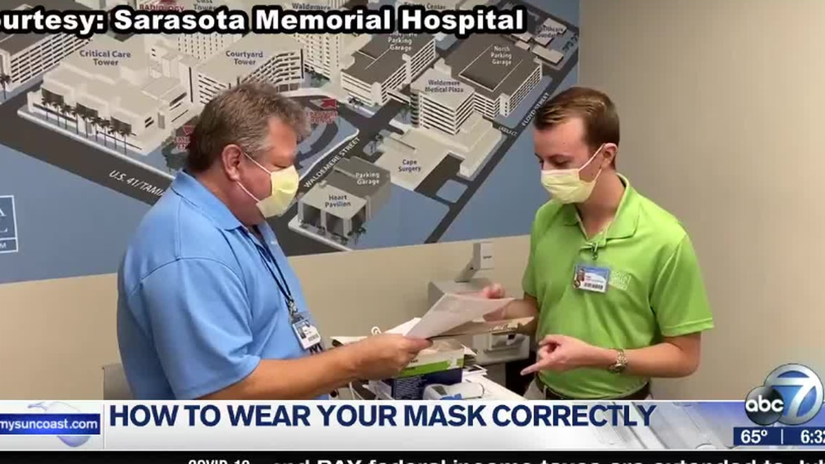 Are you wearing your mask correctly? Here's a guideline explaining how