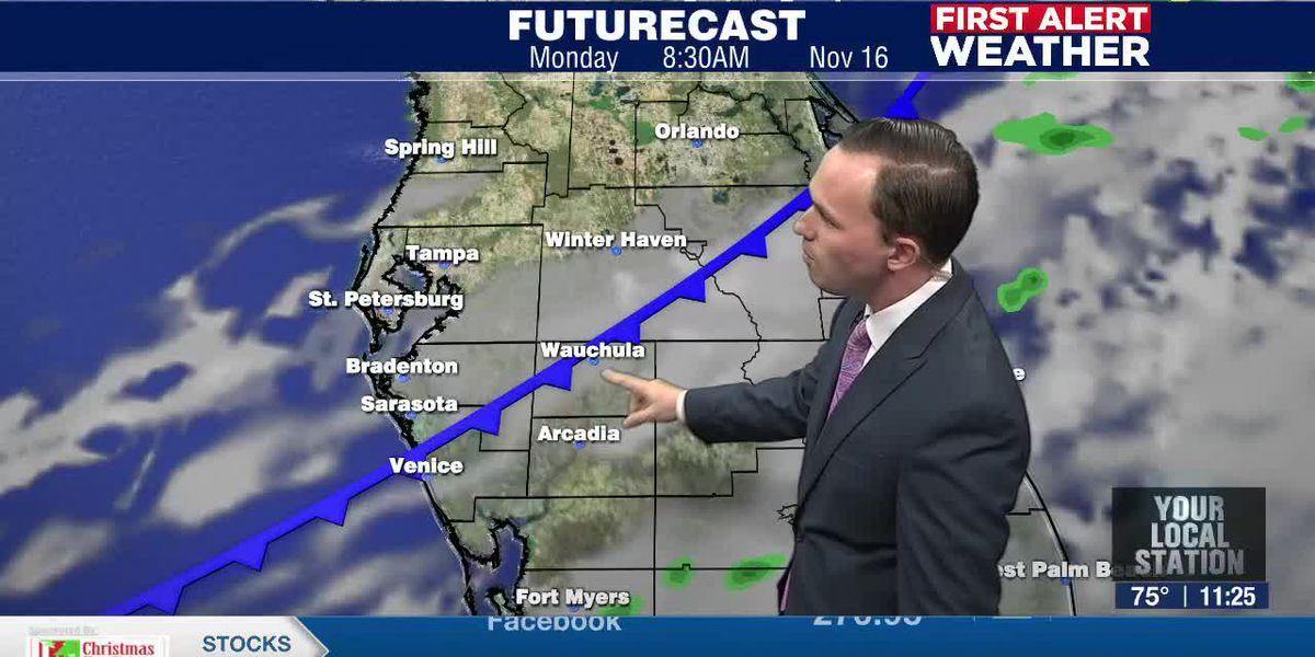 First Alert Weather: Saturday, November 14, 2020 - Isolated showers possible tomorrow with a cold front arriving on Monday