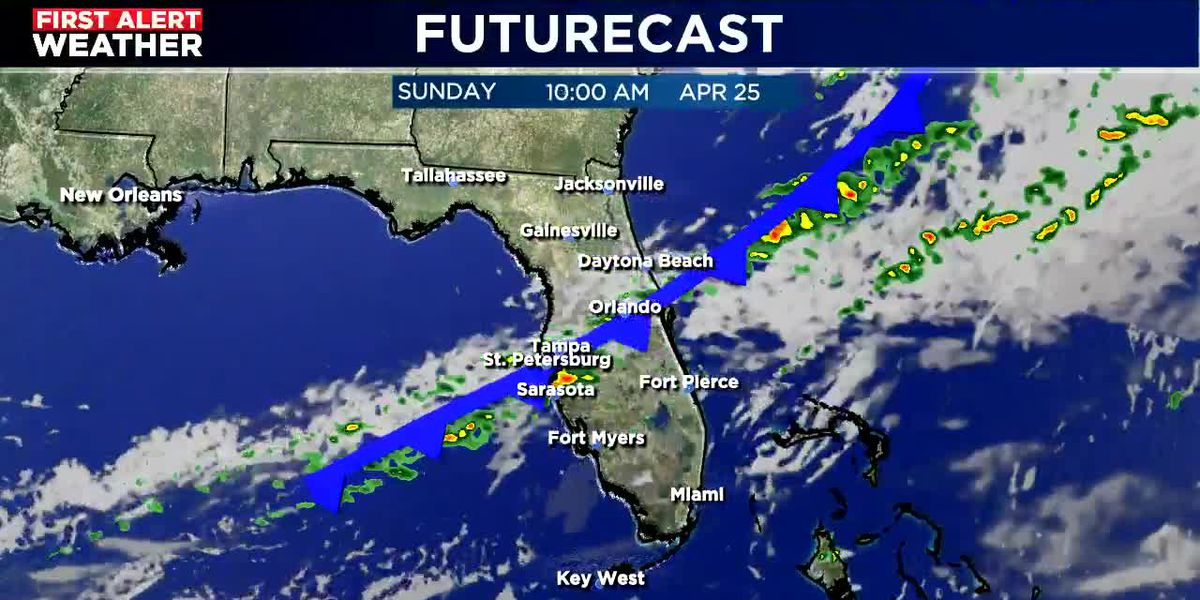 Strong winds, a little more humid and a chance for a Sunday shower