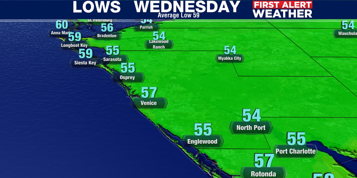 Grab the jackets as temperatures dip into the 50's