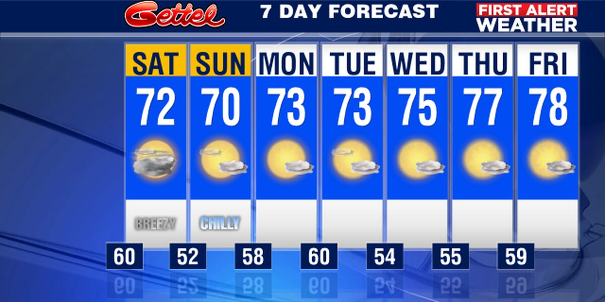 Big chill for Suncoast this weekend