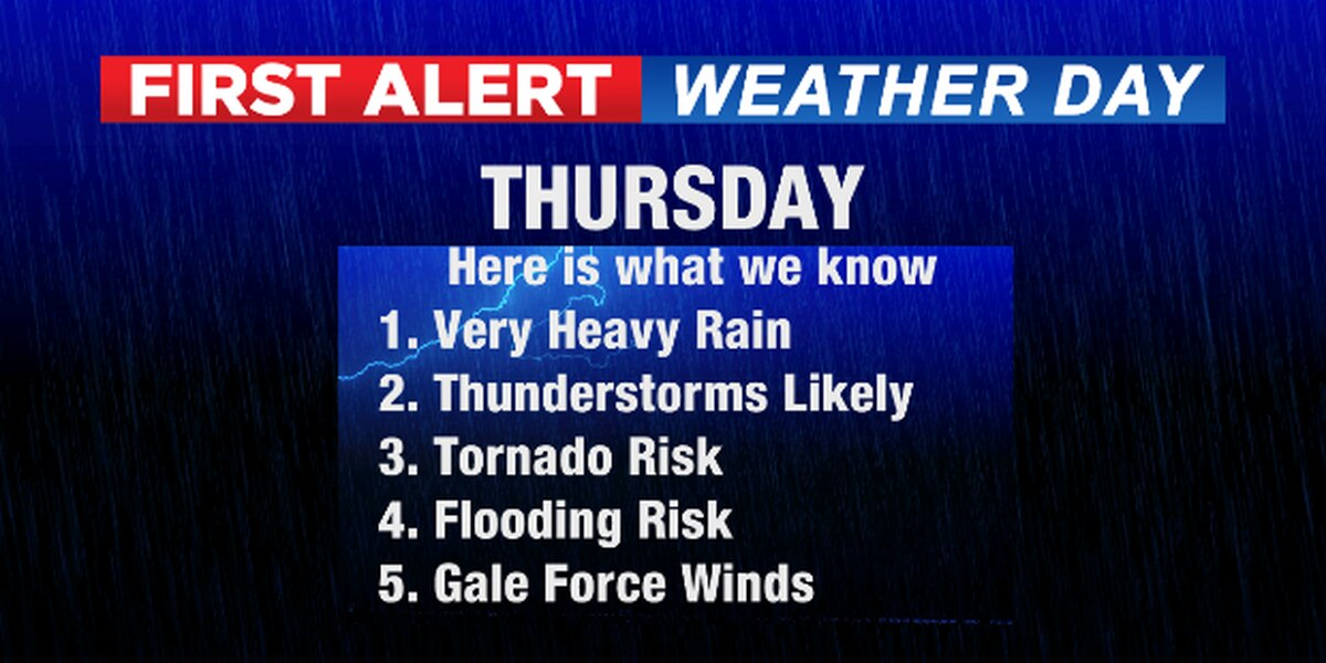 First Alert Weather: Severe weather potential Thursday afternoon; strong winds with pockets of heavy rain into Friday