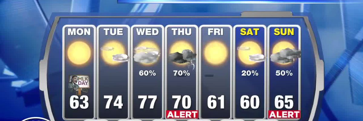 First Alert Weather: A cool week ahead with multiple cold fronts