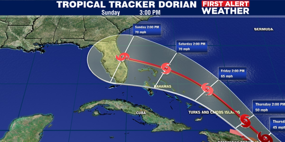 Dorian to be a cat. 1 hurricane as it moves toward Florida