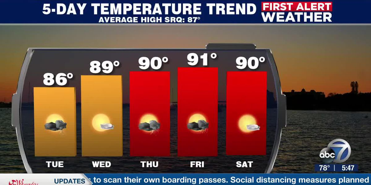 First Alert Weather - 5:30pm May 25, 2020