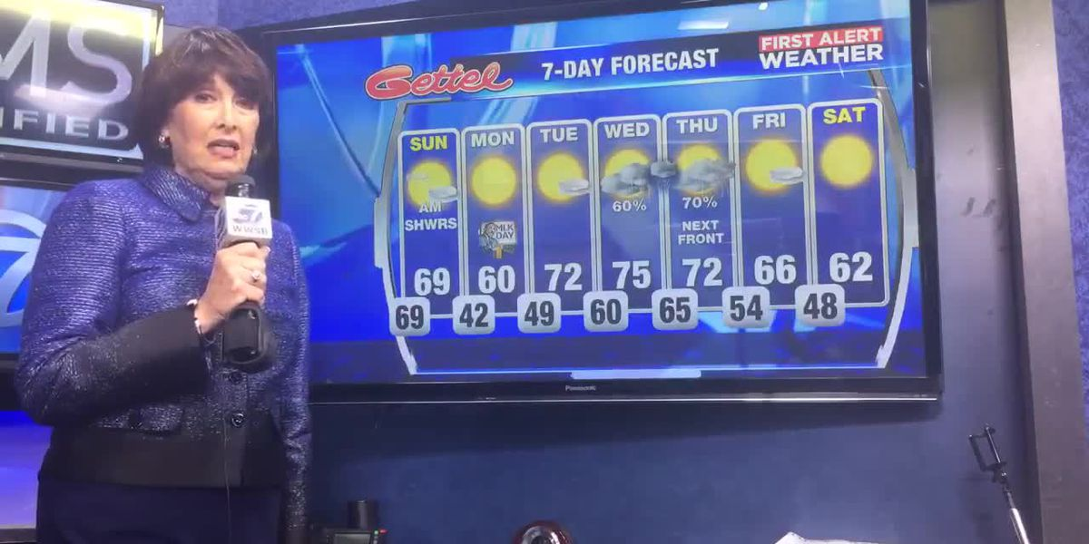 FIRST ALERT WEATHER: 7 day forecast, Martin Luther King Day ☀️ and possible cold following the rest