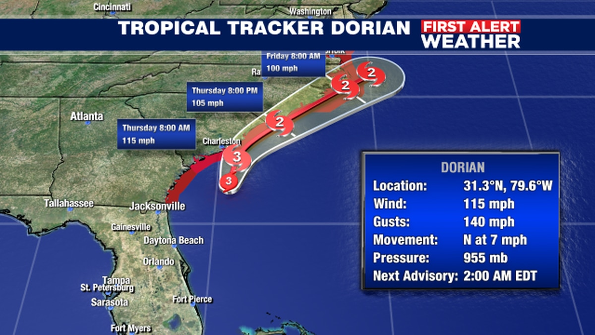 Dorian goes major again as winds increase to 115 mph