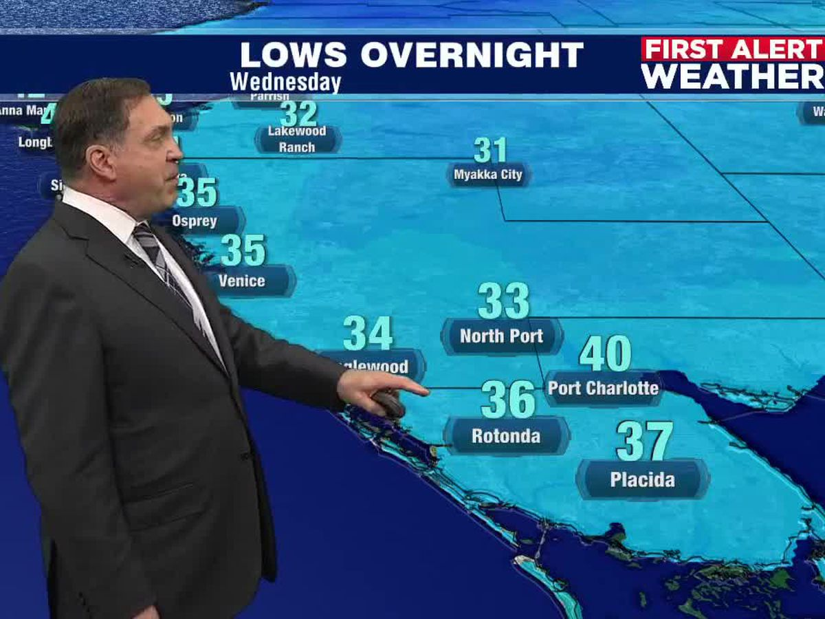 Even colder Tuesday night with Freeze Watch inland