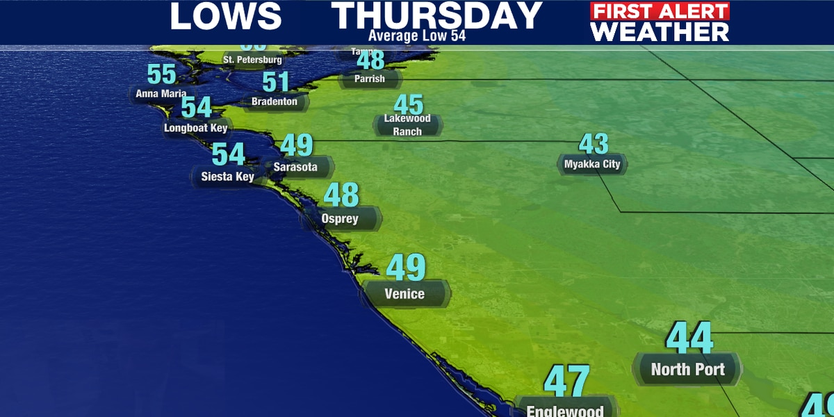 Not as cold tonight and warmer weekend ahead