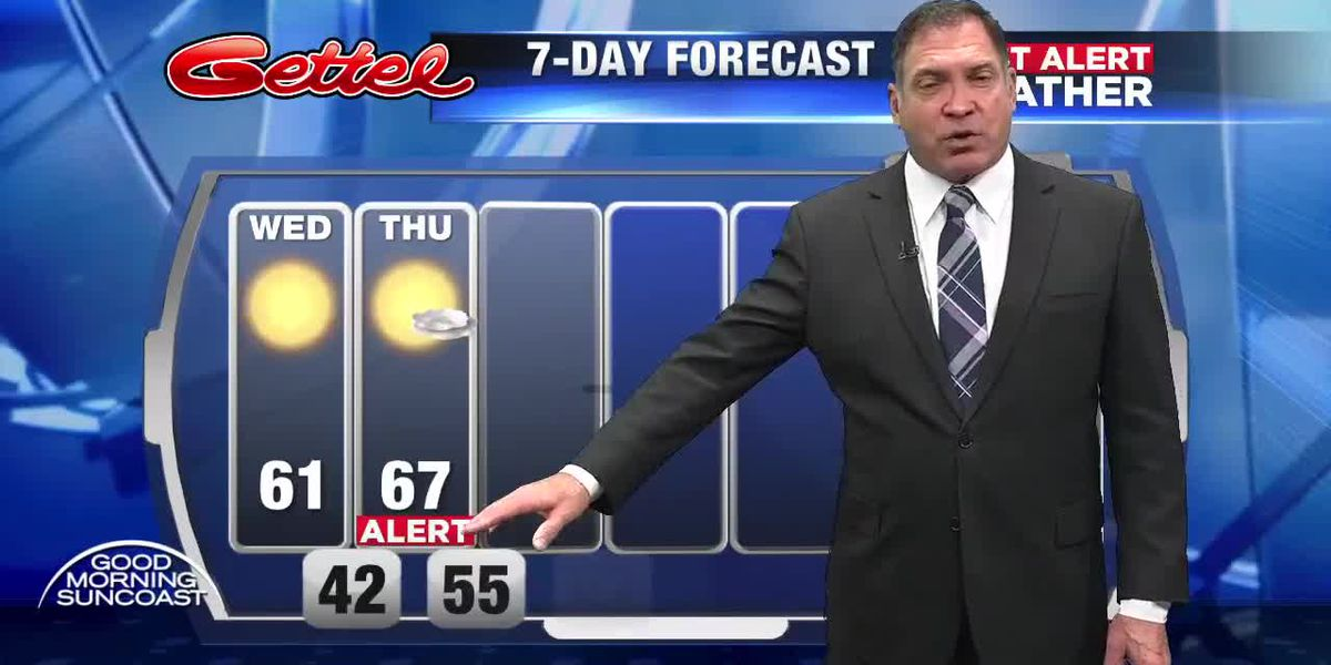 First Alert Weather: Near record cold Wednesday night!