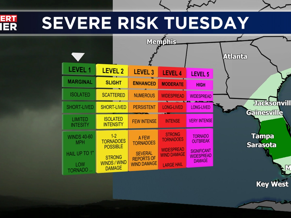 Strong to severe storms possible Tuesday