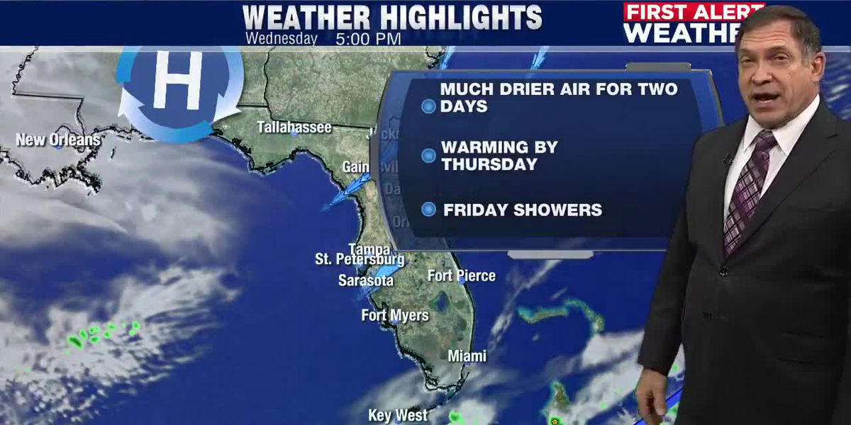 Cool and dry air moves into the Suncoast for two days