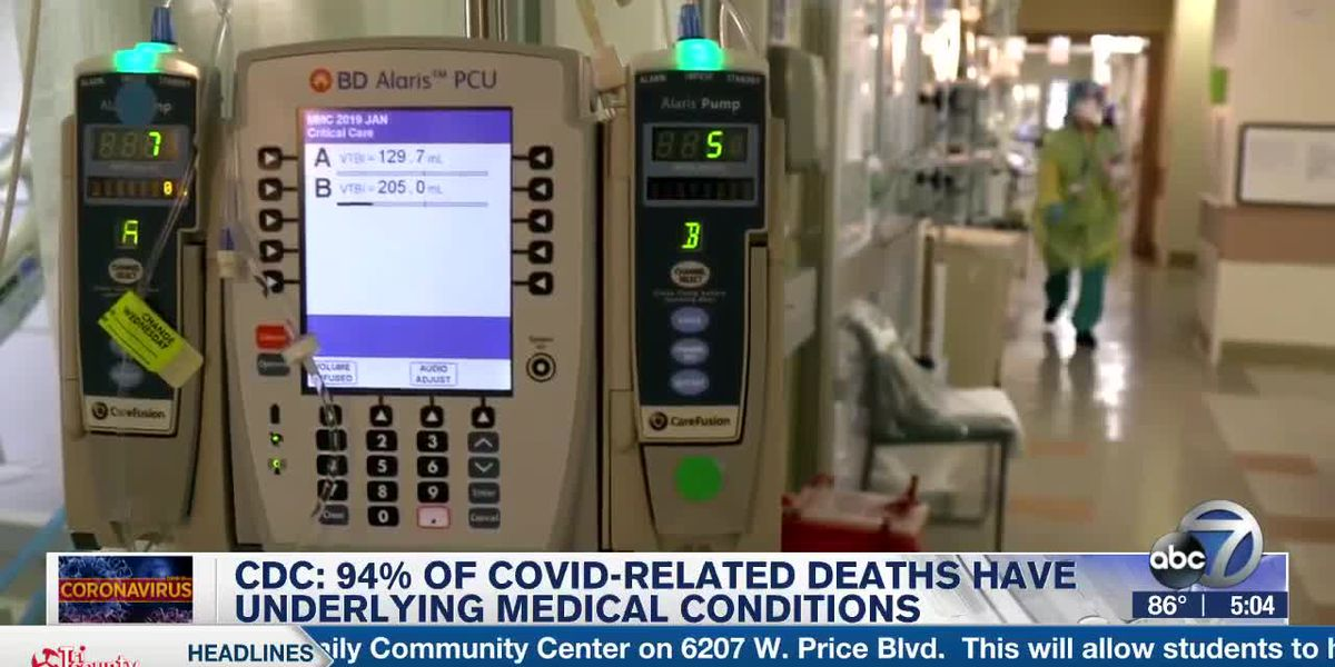 CDC: 94% of COVID-related deaths have underlying medical conditions