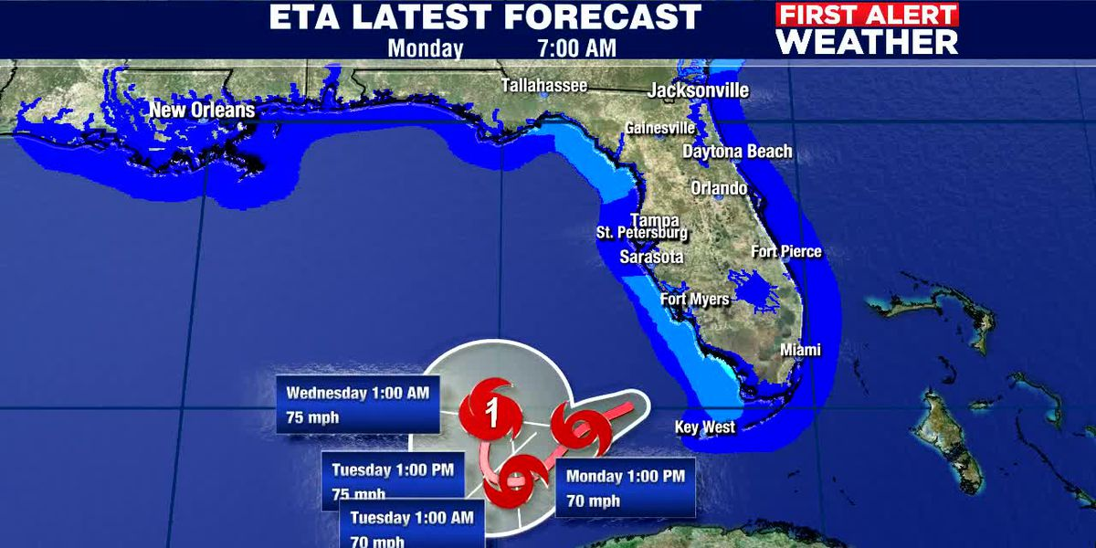 7AM Update: Tropical Storm Eta moves away from Florida Monday, tropical force winds still possible
