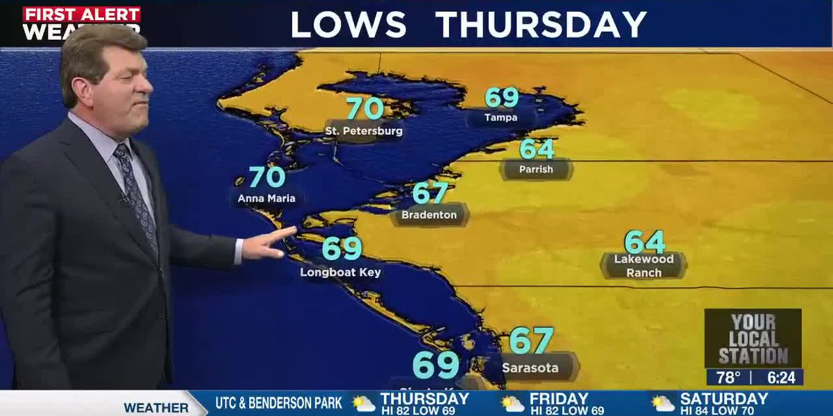First Alert Weather - 6pm April 14, 2021