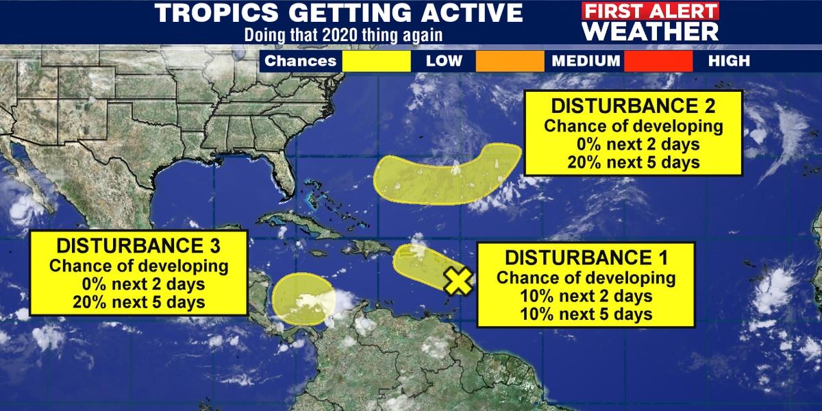 Tropics heating up again