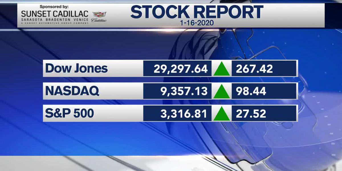 5pm Business Report - January 16, 2020