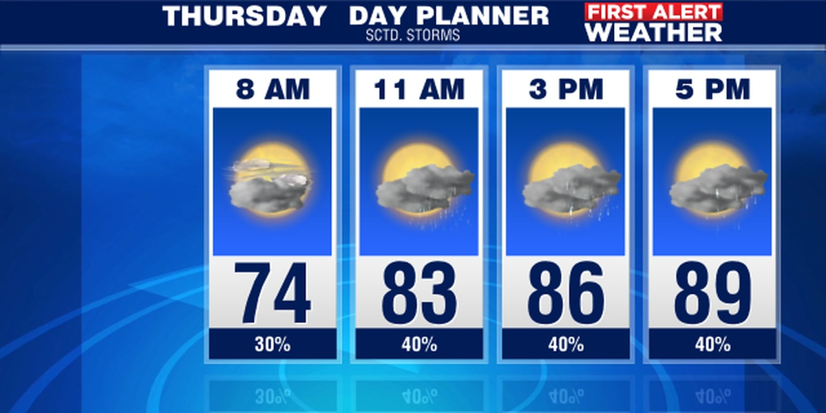 Weather to improve as system heads out after Thursday