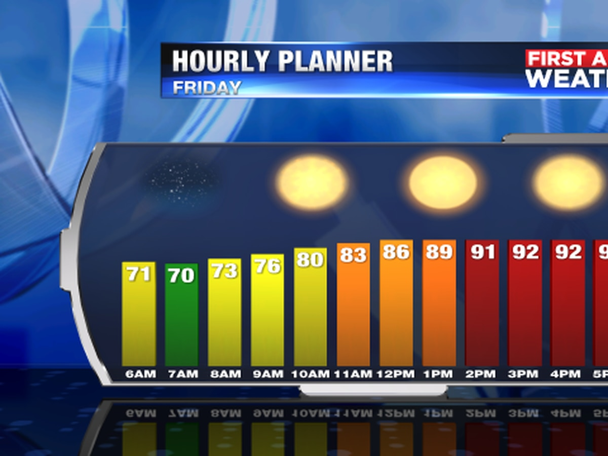 Make sure you pack the sunscreen and have plenty of water on hand for the holiday weekend
