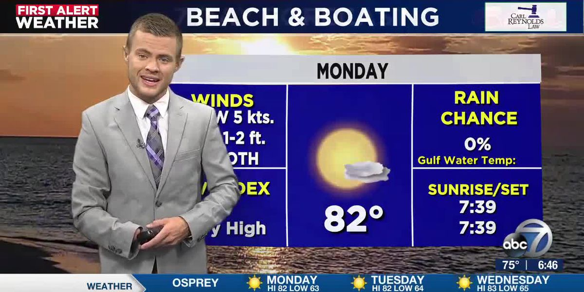 Wrapping up a warm and sunny weekend
