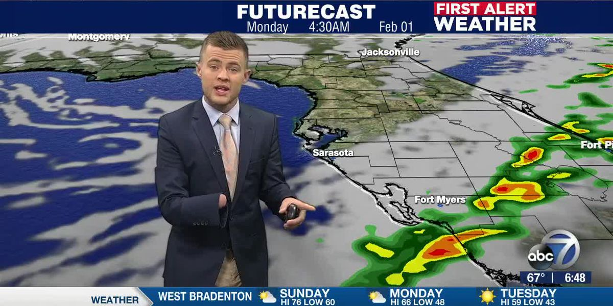 A Cold Front Shakes Up The Forecast