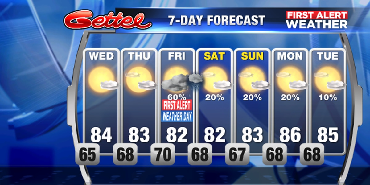 Beautiful weather continues through Thursday then storms for Friday