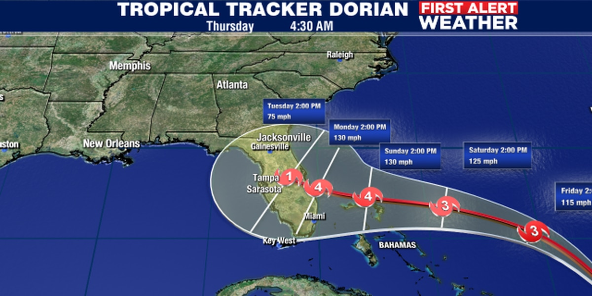 Florida future still uncertain as extremely dangerous Dorian heads our way
