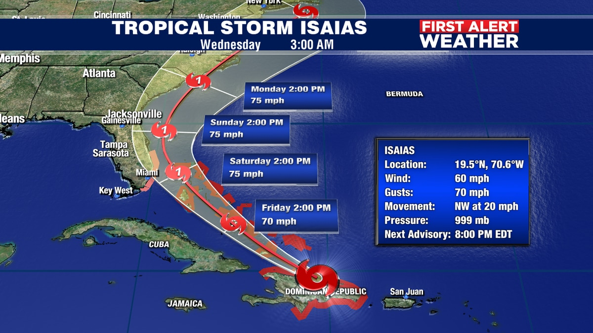 UPDATE: Testing sites on Florida's west coast will remain open