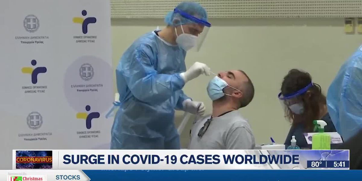 Surge in COVID-19 Cases Worldwide