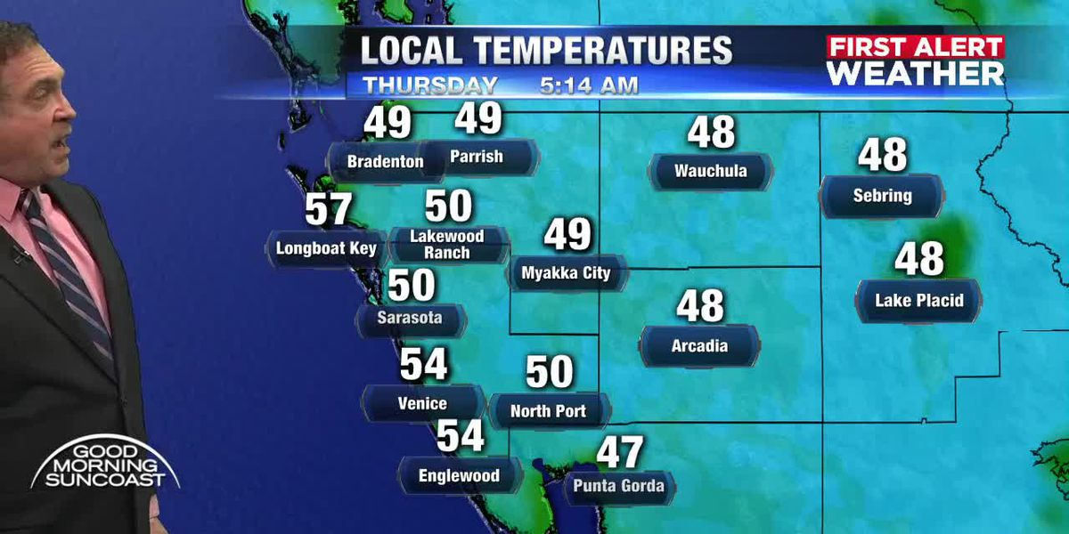First Alert Weather: Even cooler tonight before the warm up starts