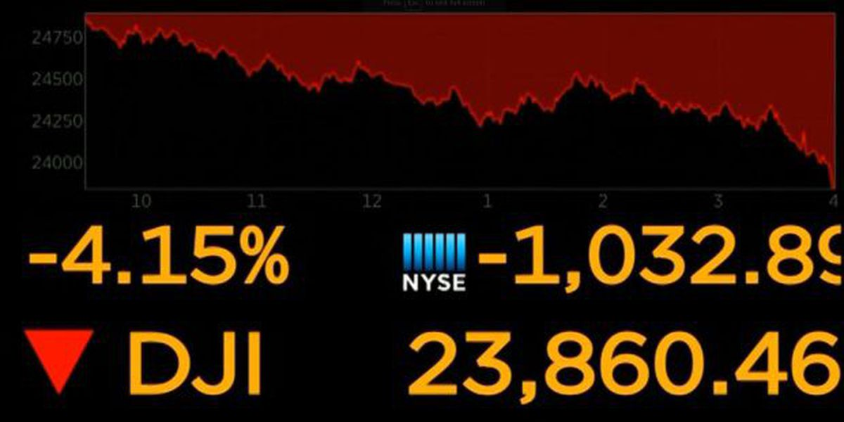 Dow plunges 1,000 as market swoons again