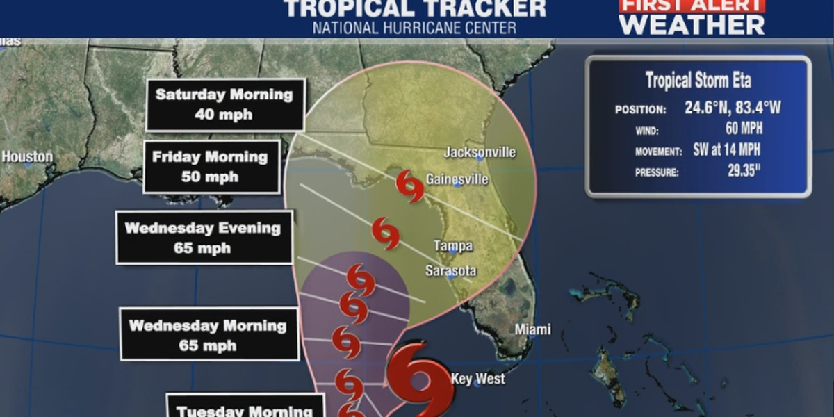 First Alert Weather: Eta may get stronger as it moves into southern Gulf waters. Tropical Storm Warning discontinued