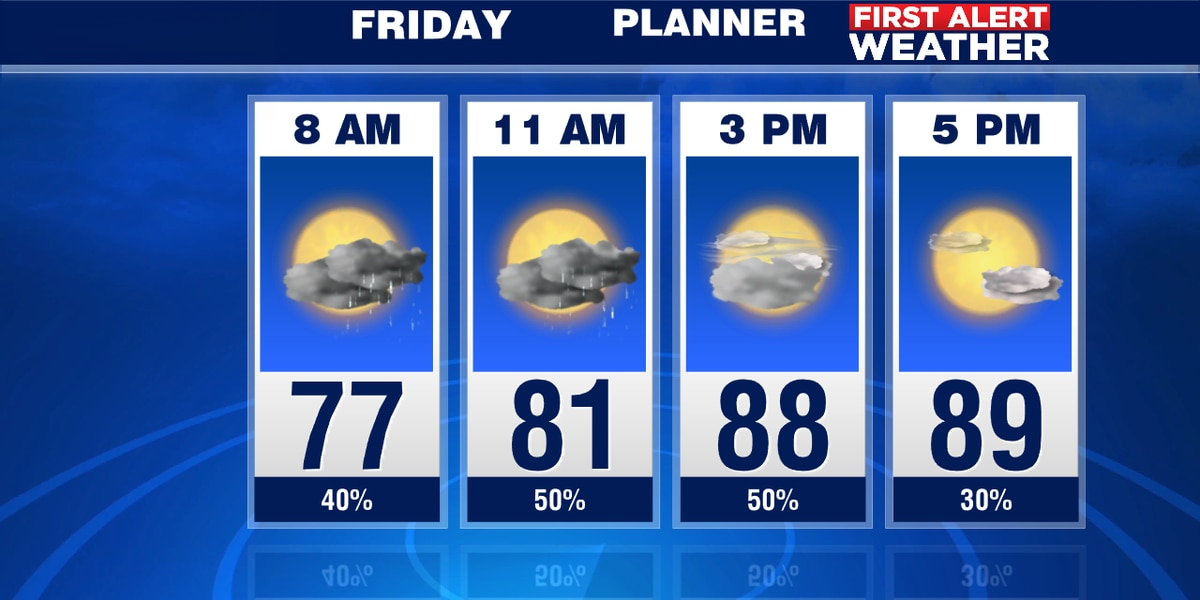 Better chance for storms on Friday