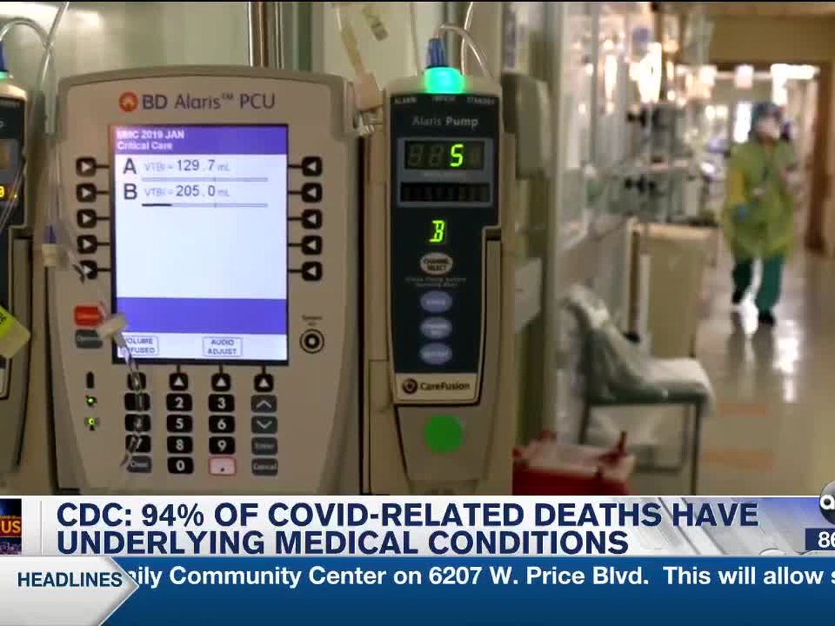 Cdc 94 Of Covid Related Deaths Have Underlying Medical Conditions
