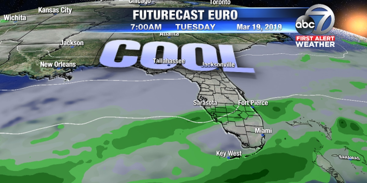 Cold front to bring some clouds with a chance for showers over the weekend