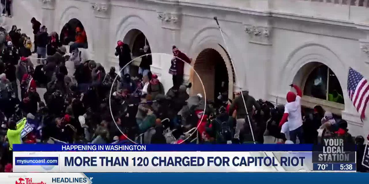 More Than 120 Charged for Capitol Riot