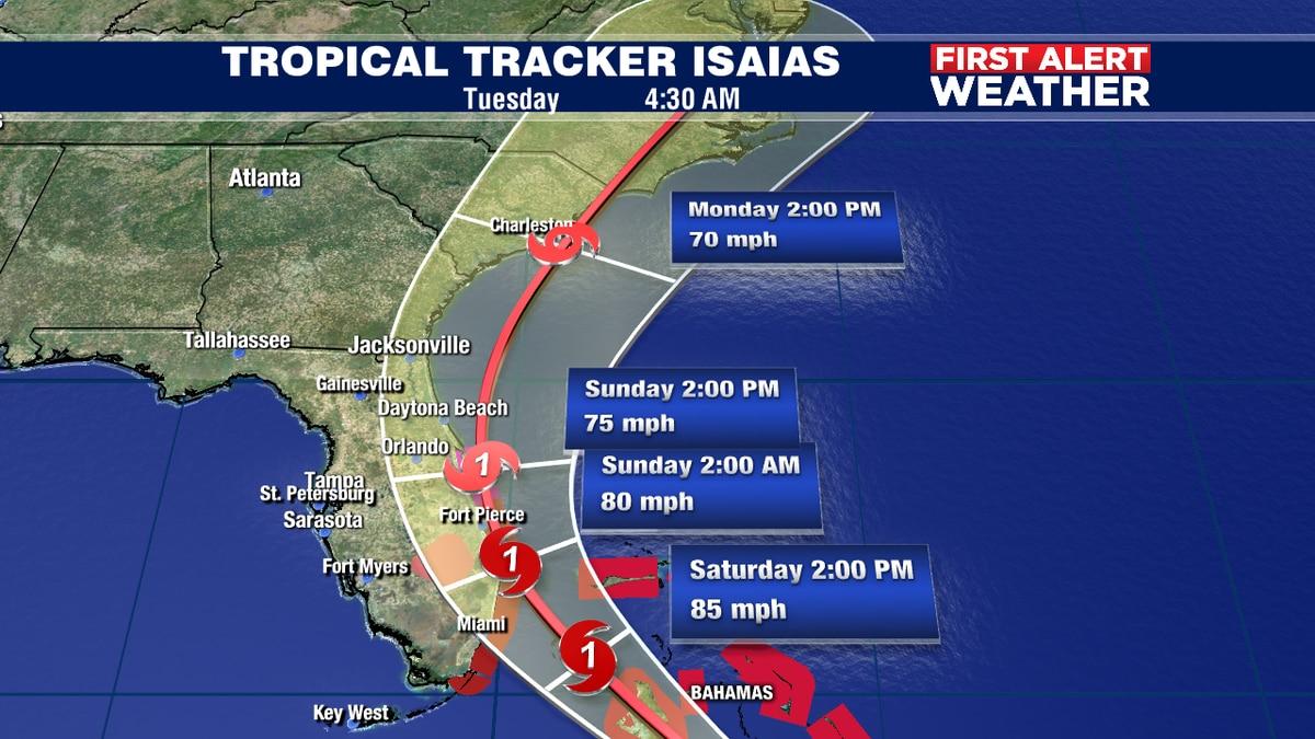 BREAKING: Hurricane Warning For SE Florida