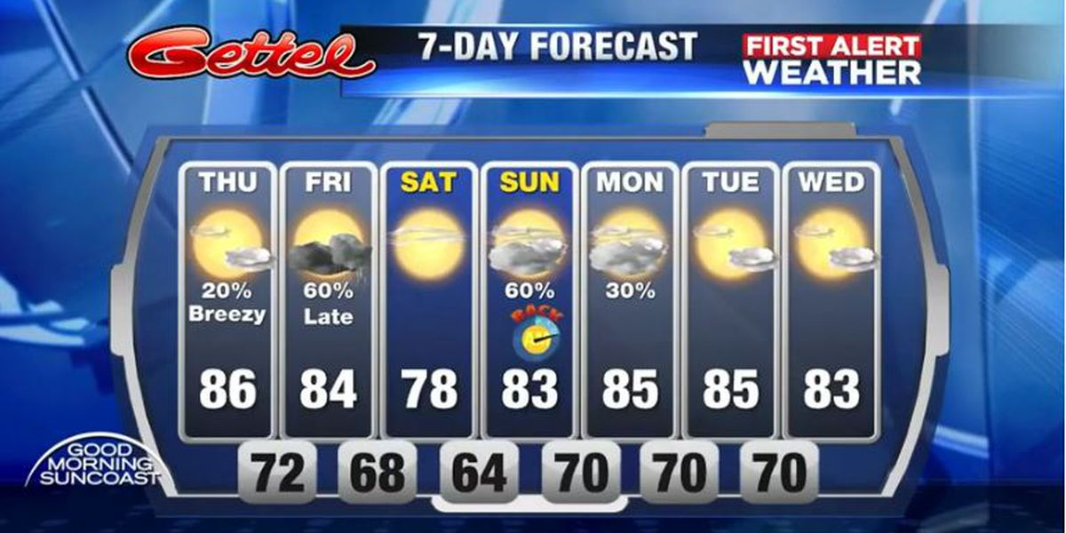 First Alert Weather: Humidity increases today and rains come tomorrow