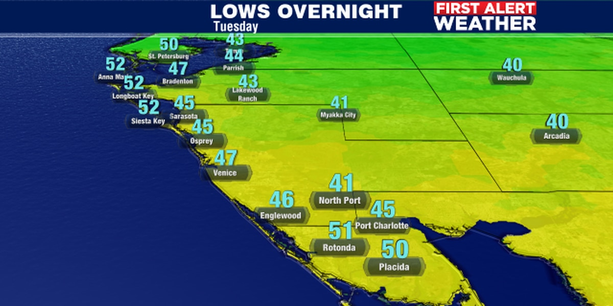 A cold start to your Tuesday as temperatures dip into the 40's