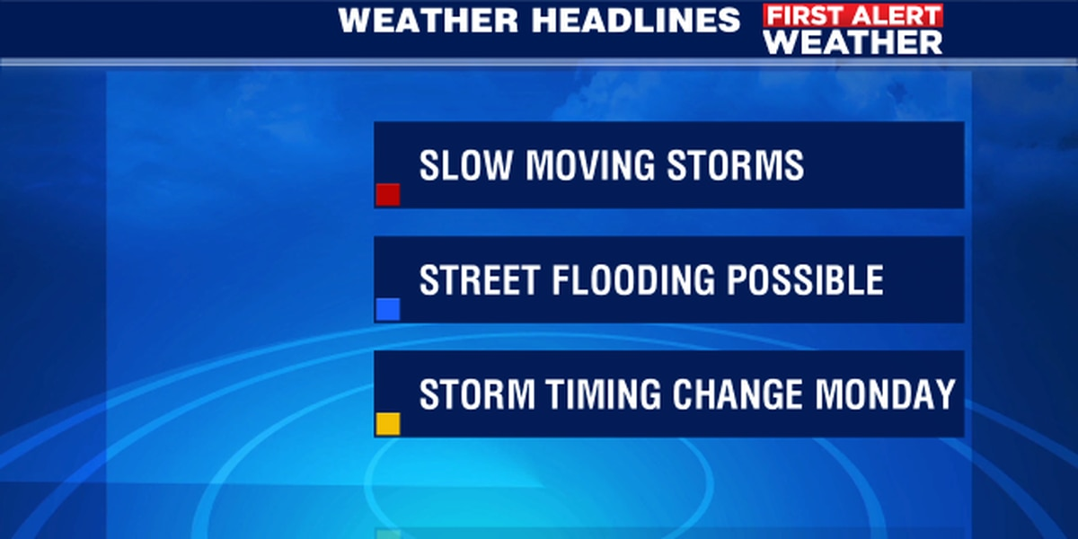 Afternoon and evening storms stick around through the weekend