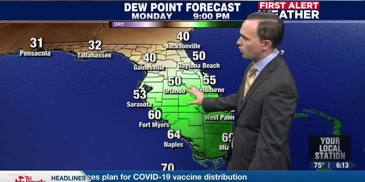 First Alert Weather: Thursday, November 26, 2020 - A strong cold front to bring big changes to the Suncoast early next week
