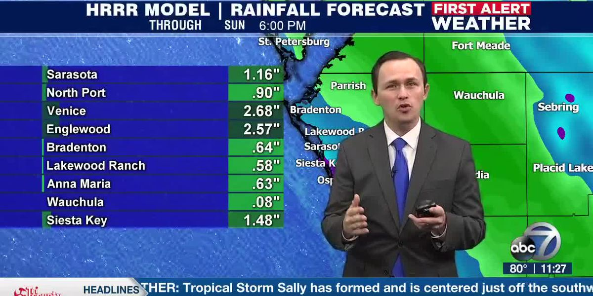 First Alert Weather: Saturday, September 12, 2020 - Squalls from Sally to move through the Suncoast through Sunday