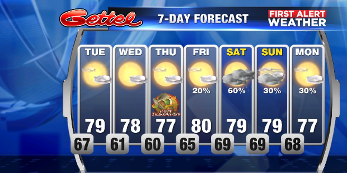 Weak cold front late Tuesday and another Saturday