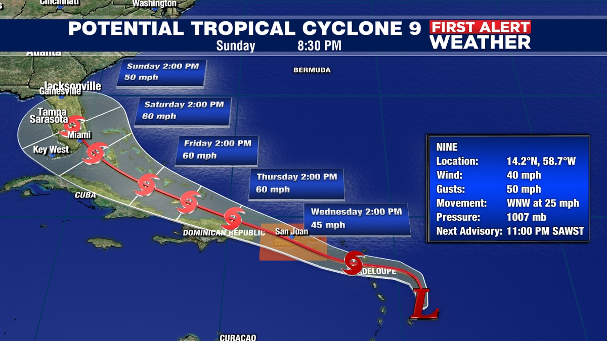 Tropical trouble may be headed to Florida