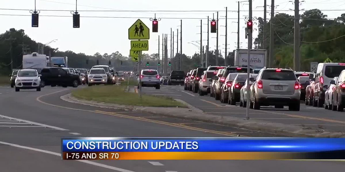 I-75 Construction Projects