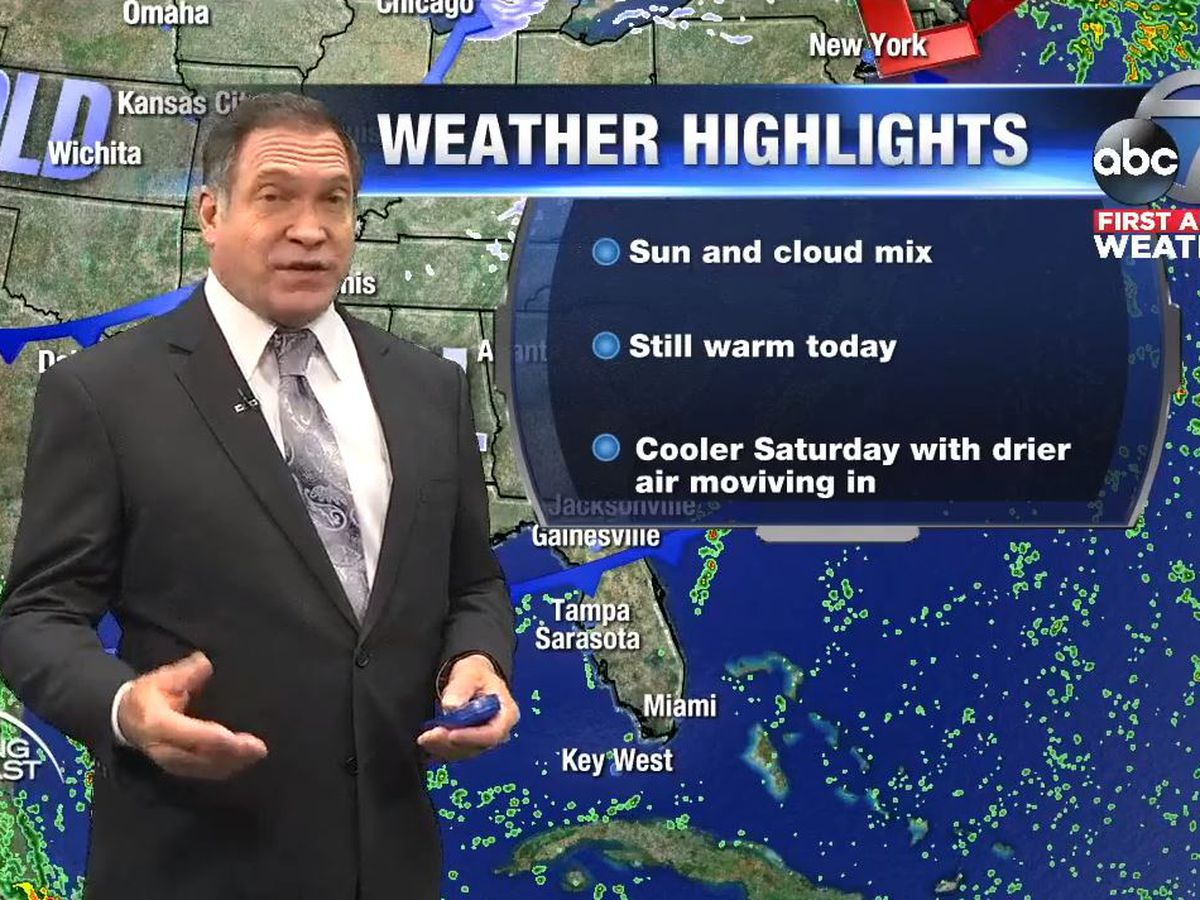 First Alert Weather: One day away from weather changes