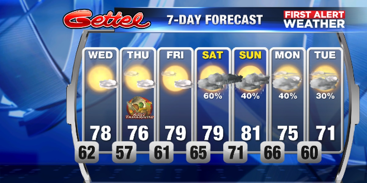 Cooler weather expected through Thanksgiving then some more rain possible on Saturday