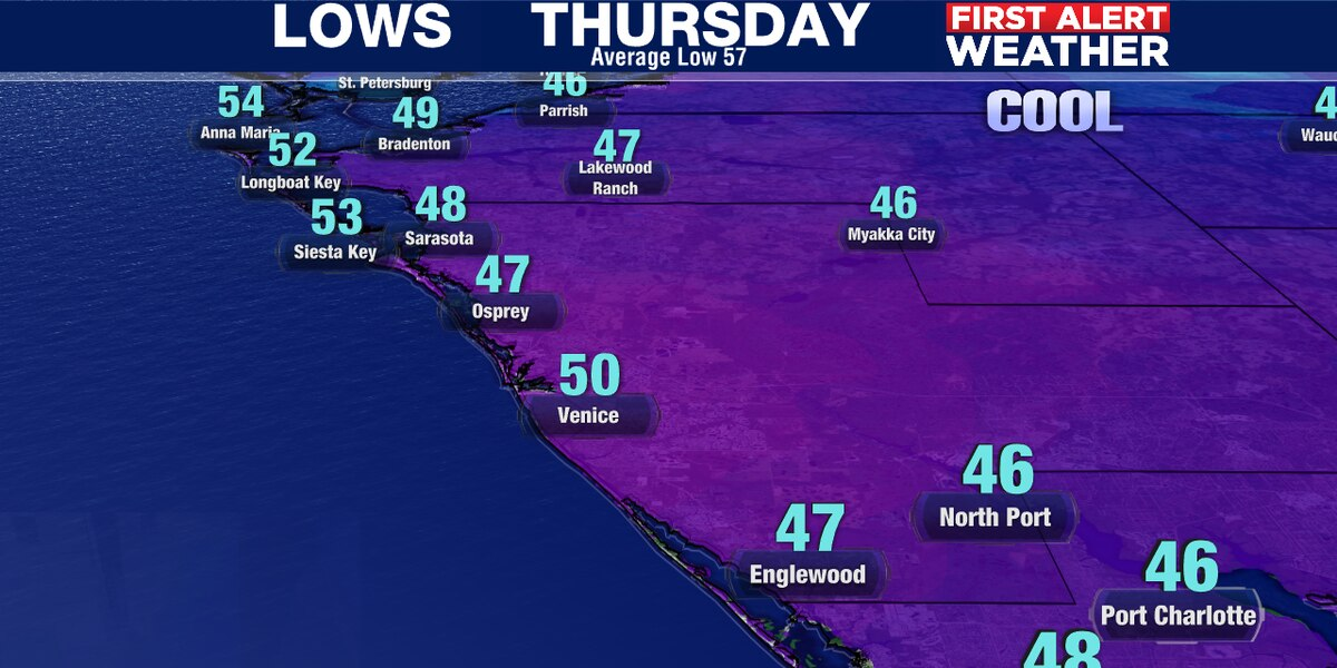Another cold start but a warmer finish Thursday